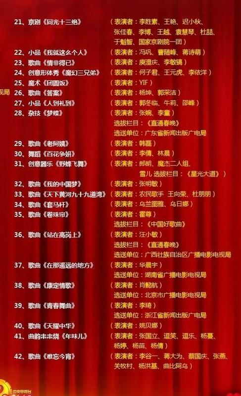 馬年春晚節目單正式發布 語言類縮水如演唱會圖片