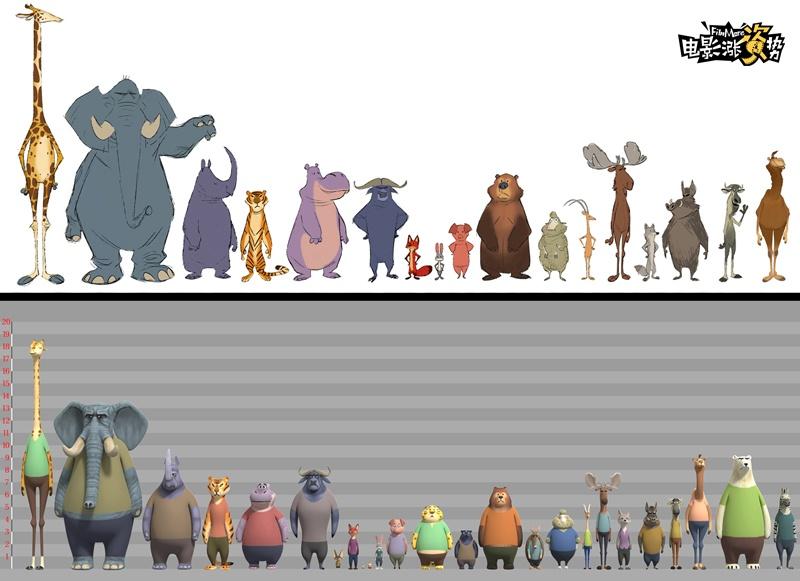 《疯狂动物城》打造出一个全新的动物动画