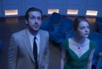 """艾玛·斯通和瑞恩·高斯林主演,达米恩·查泽雷(《爆裂鼓手》)导演的新片《爱乐之城》近日曝出海量高清剧照。剧照整体风格清新文艺,构图极为讲究,光影运用已臻化境。其中一张中,""""石头姐""""身着绿色露背短裙伫立于舞台之上,逆光背影十分柔美动人。其与瑞恩·高斯林的多张合照中,二人举手投足间默契十足,两人的一张贴面接吻照几何构图运用相当亮眼。"""