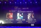 11月24日,第十三届北京电影学院文学系金字奖颁奖典礼,在北电放映厅举行。当晚不仅有曹保平、贾樟柯、严歌苓、李樯、李少红、宁浩、管虎等知名电影人出席,更有和和影业、东海电影集团等电影公司代表,来借此寻觅好剧本,并提供资金扶持。
