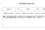 张爱玲小说《第一炉香》正式立项 曾望巩俐出演