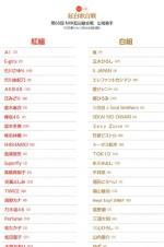 日本红白歌会名单曝光 岚、关8、福山雅治上榜