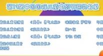 中国国际儿童电影节闭幕 《嘉年华》入围金马提名
