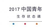 全面!2017金沙娱乐青年电影导演生存状态调查报告