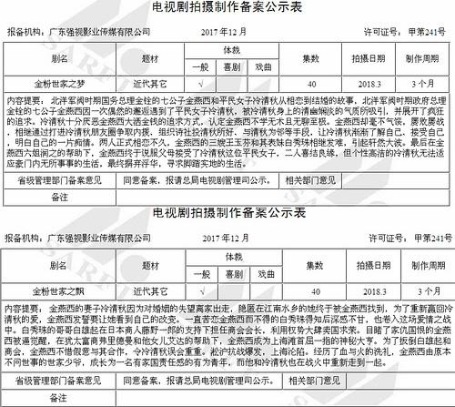 网曝新版《金粉世家》电视剧备案,结局将改HE