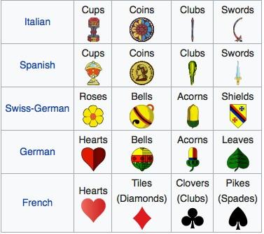 扑克二三事 由《茉莉牌局》想起的扑克牌历史
