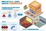 如何挖掘中国优乐国际票房后劲?亟需提升国产片质量