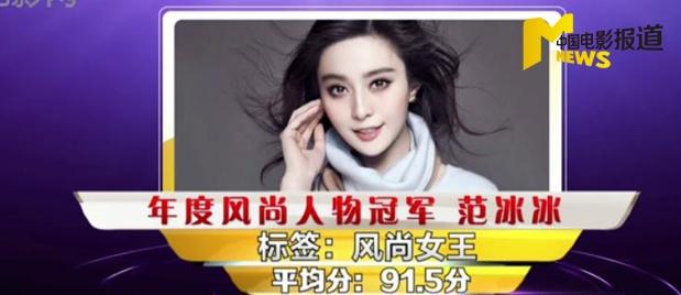 【电影快讯】《中国银幕》风云榜之 年度风尚