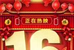 昨日(大年初五)《唐人街探案2》达成单日票房3连冠,也在今天累计票房也正式突破16亿,逆袭成为春节档的新冠。还一举刷新了华语电影最快破16亿的记录。持续稳定的好口碑和高上座率,让《唐探2》的排片量也一路逆袭至首位,且数字还在不断攀升。