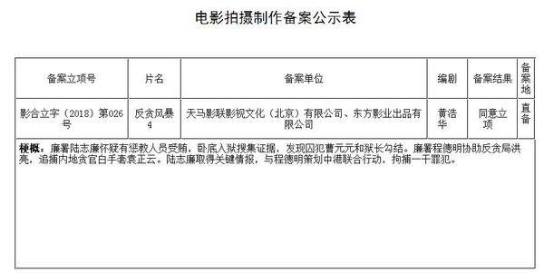 张艺谋、邹静之合作新片立项 刘亦菲版花木兰曝光