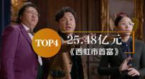 2018年全年总票房609.76亿!票房榜top10 华语电影位列前三甲