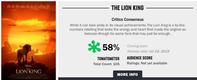真人《狮子王》评分国内外差距大:仅特效受认同