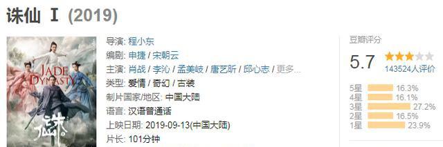 《诛仙》票房破2亿,李沁回应争议谈陆雪琪:你笑起来的样子真美