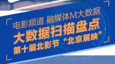 """第十屆北京國際電影節""""北京展映""""M大數據發布"""