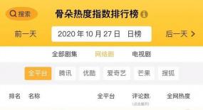 骨朵榜单丨2020年10月27日网络影视播放量及指数表现
