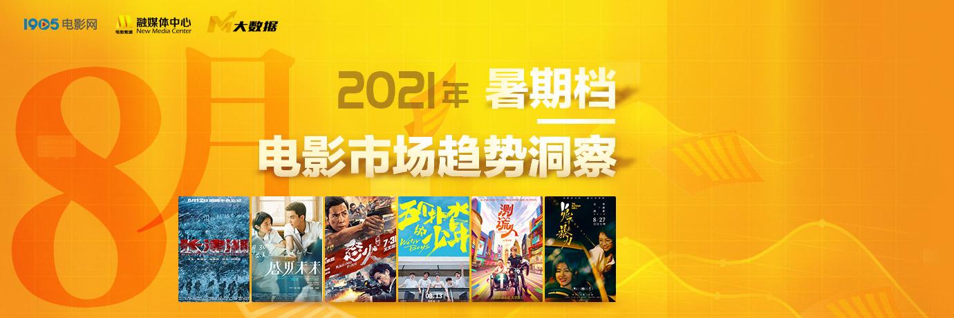 2021年暑期檔電(dian)影市xie)Π魘shi)洞察(cha)——8月篇