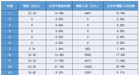 国家电影专资办发布《2020年度中国电影市场数据报告》  干货